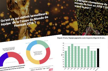 """Actu EFJ - Atelier data journalisme - Spécial """"Coupe du Monde"""""""